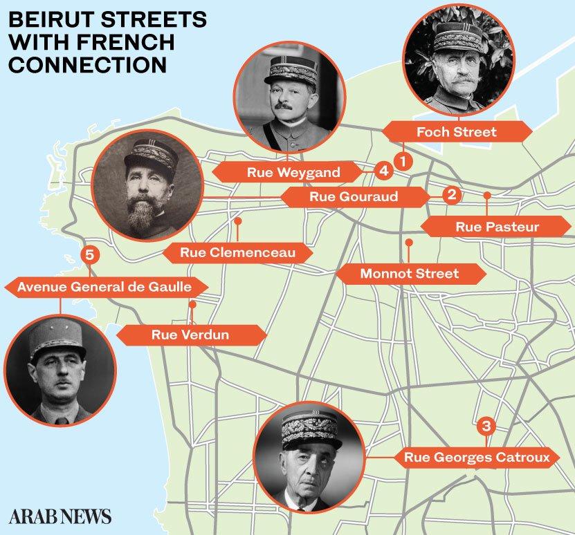 Beyrouth: la ville où les rues portent encore les noms d'hommes d'État  français | Arabnews fr